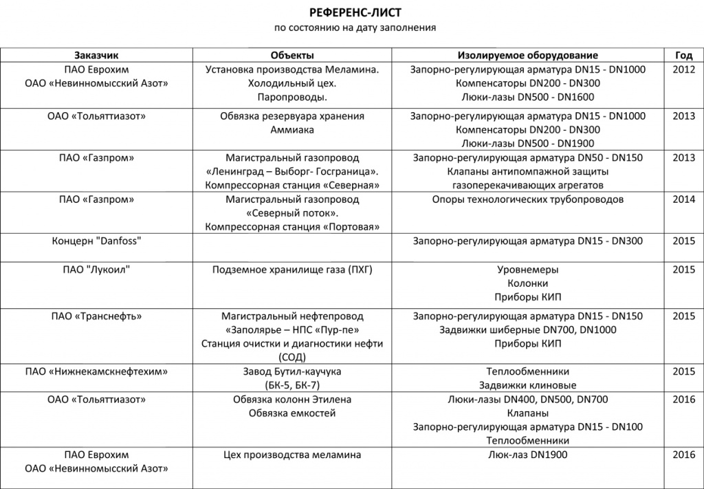 referens-list2-1.jpg